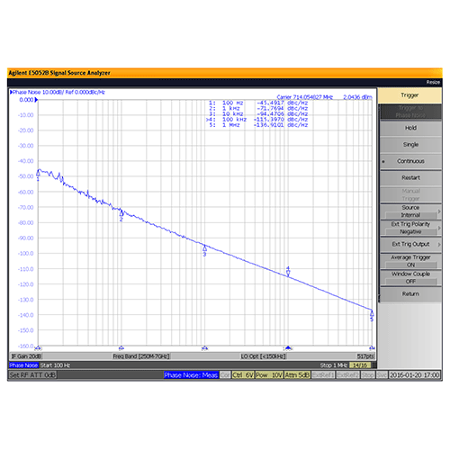 VCO (Voltage Controlled Oscillator) 0.175 inch Commercial Frequency of 500 MHz to 1,000 MHz, Phase Noise -97 dBc/Hz