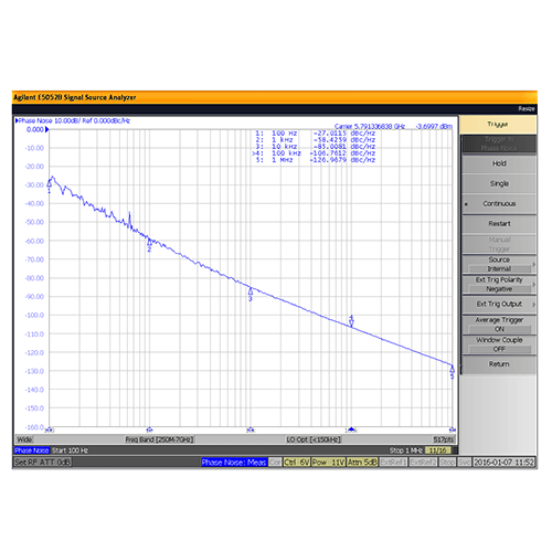 VCO (Voltage Controlled Oscillator) 0.175 inch Commercial Frequency of 5.4 GHz to 5.9 GHz, Phase Noise -84 dBc/Hz